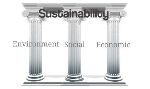 Sustainability Pillars